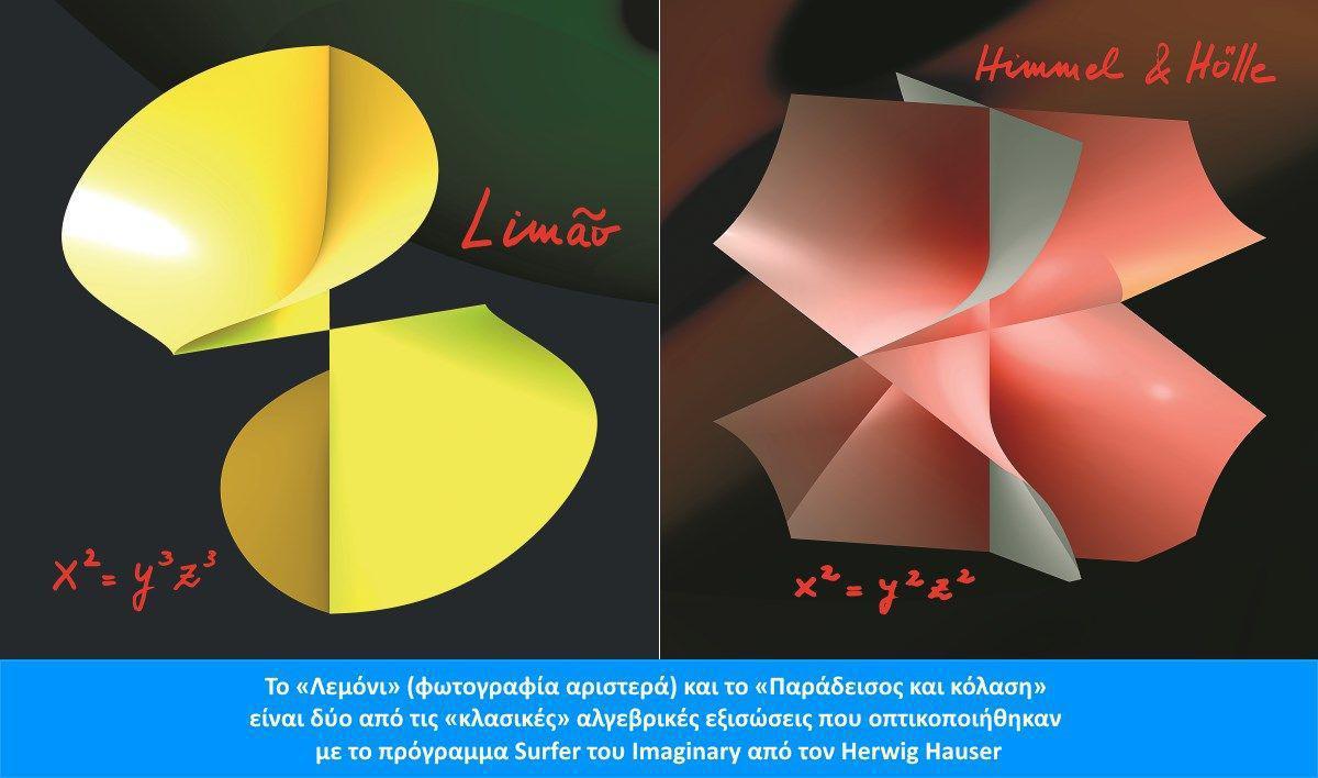 Αλγεβρικές εξισώσεις οπτικοποιήθηκαν με το πρόγραμμα Surfer Imaginary από Herwig Hauser